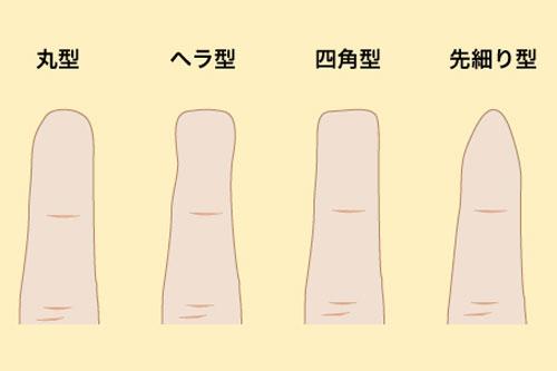 yubisaki-zu01