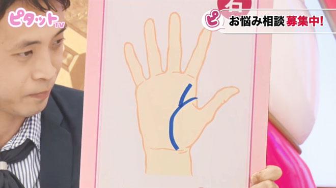 自分の手のひらを眺めて、希望線を確認してみて