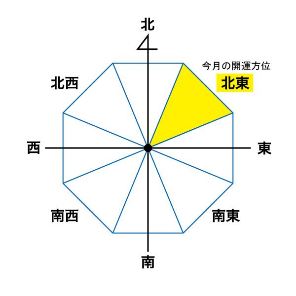 hoihyo02-houto