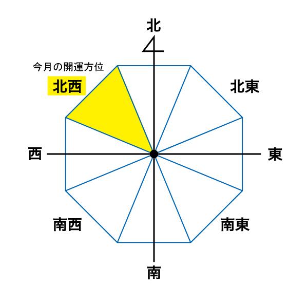 hoihyo02-hokusei